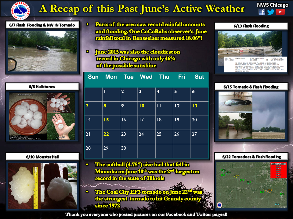 Recap of the Most Significant Weather Events in June 2015