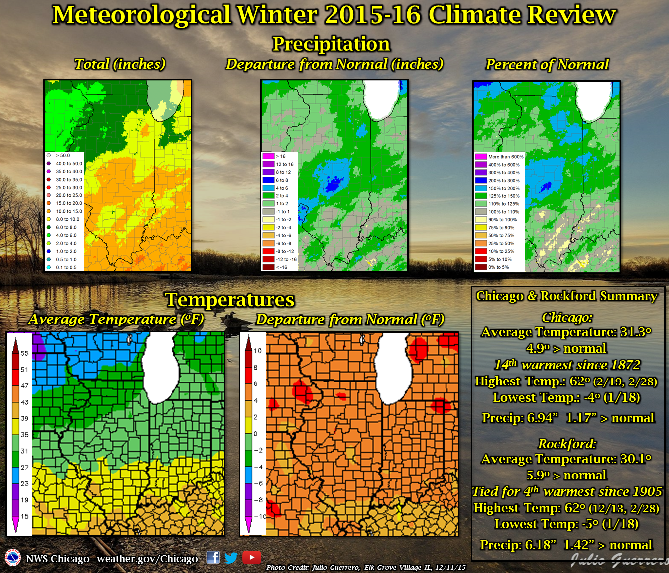 Winter 2015-16 Review: Precipitation and Temperatures