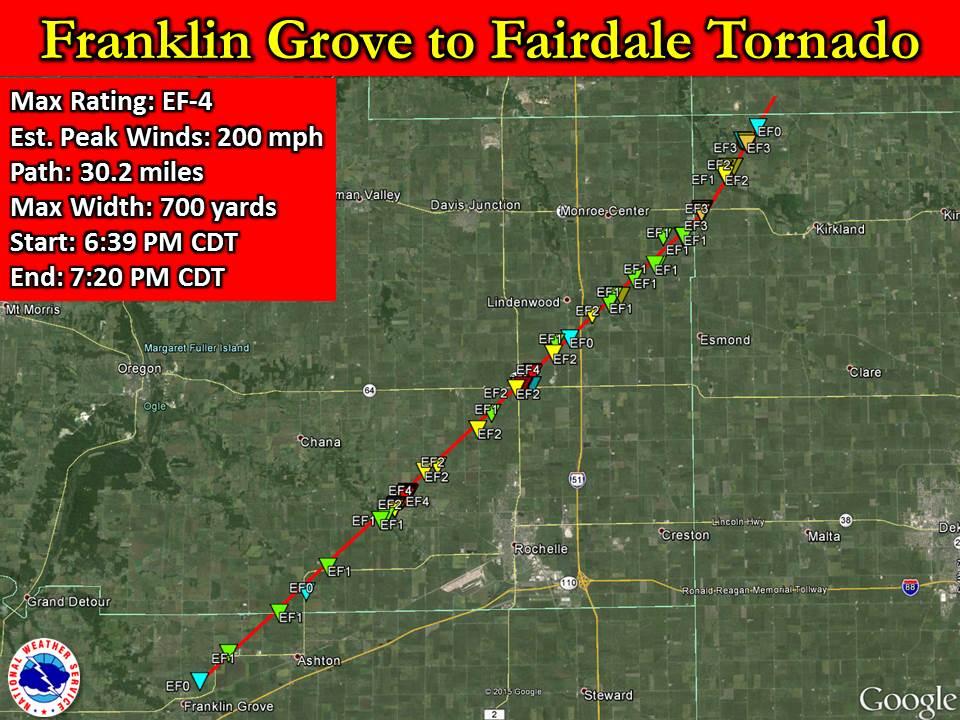 Rochelle Fairdale Tornado