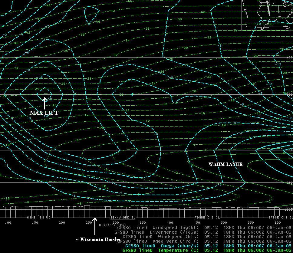 Forecast cross section valid at 06 UTC on the 6th