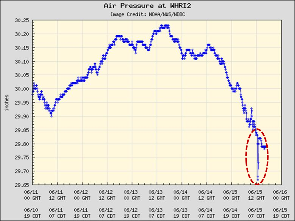 Air Pressure Change 15Jun2011 Winthrop Harbor IL