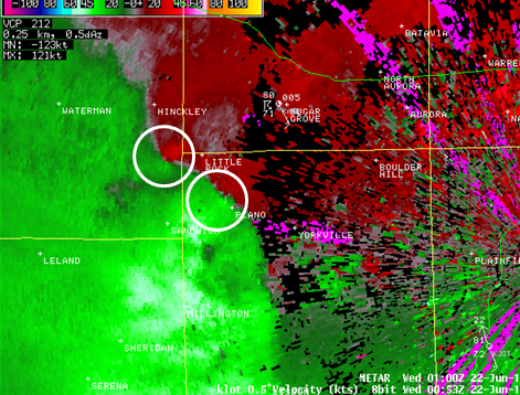 Two velocity couplets