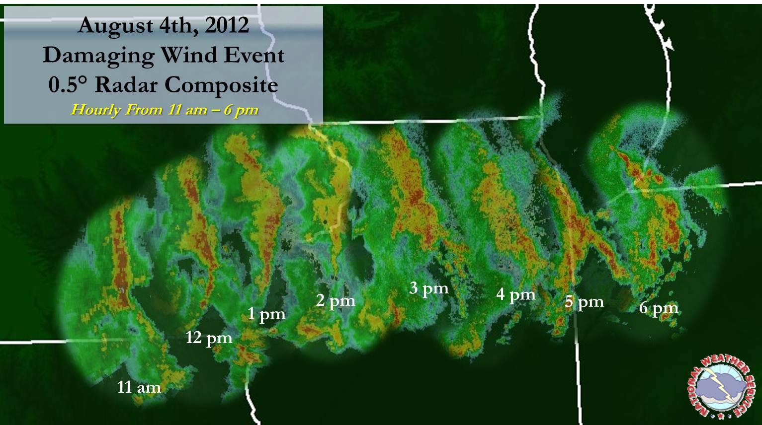 Radar Composite