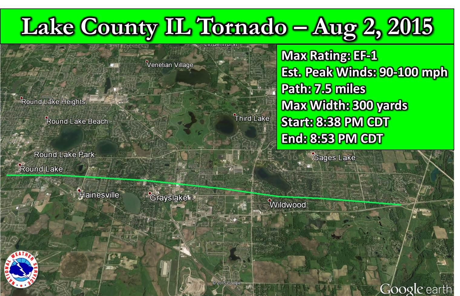 Lake County Tornado