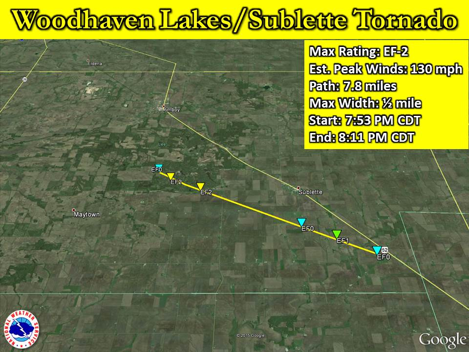 Woodhaven Lakes/Sublette Tornado