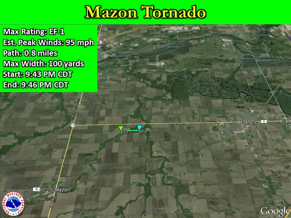 Mazon tornado