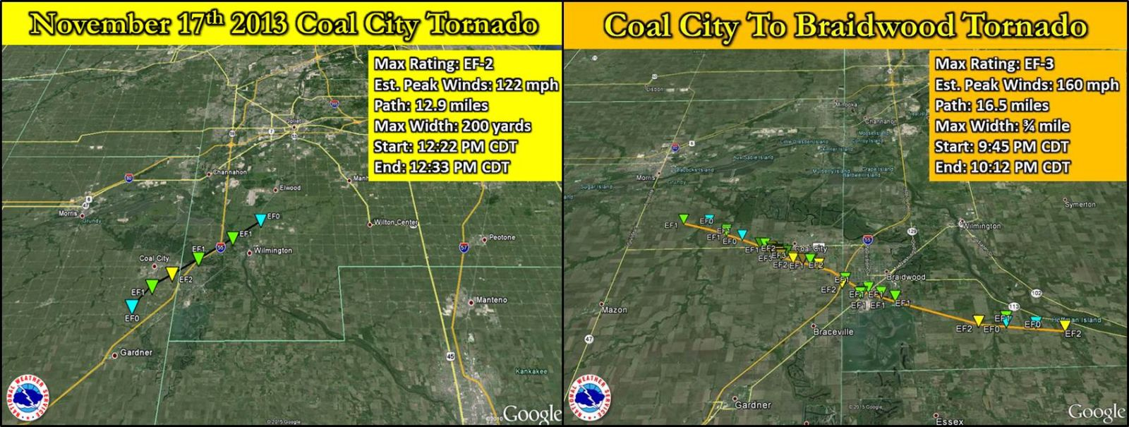 Coal City Comparison