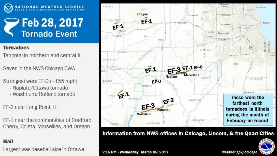 February 28 2017 Tornado Event