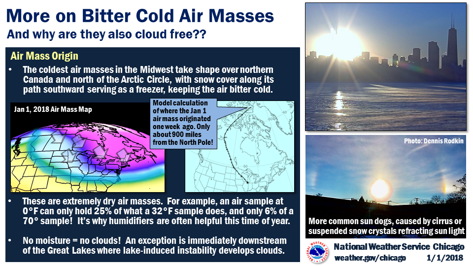 Cold Air Masses