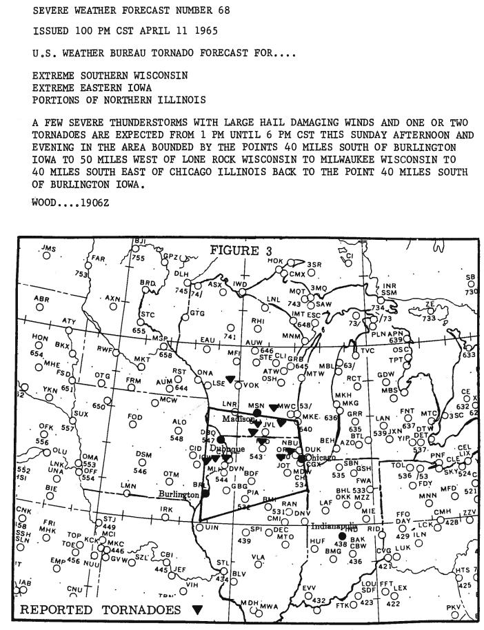 Forecast 68