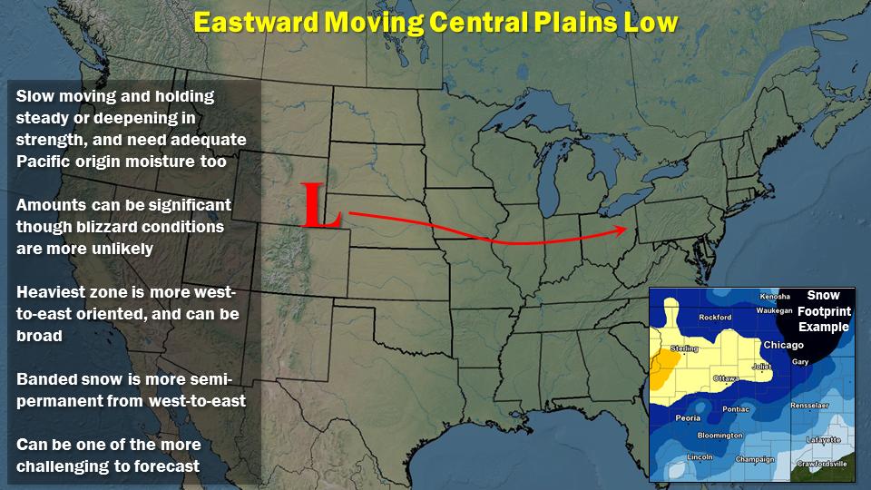 Central Plains Low