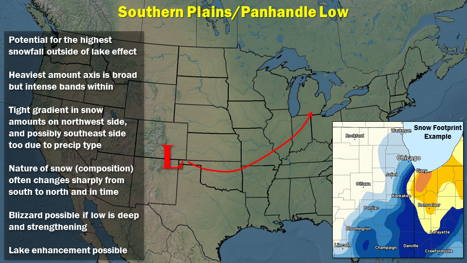 Southern Plains/Panhandle Low
